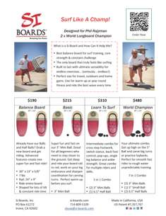 Phil Rajzman Si Boards Info Sheet