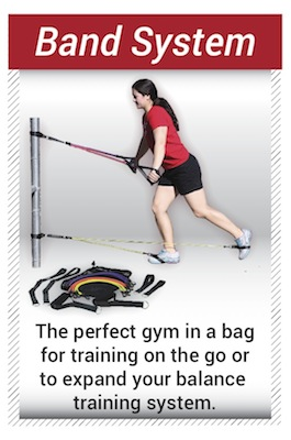 Si Boards Resistance Bands